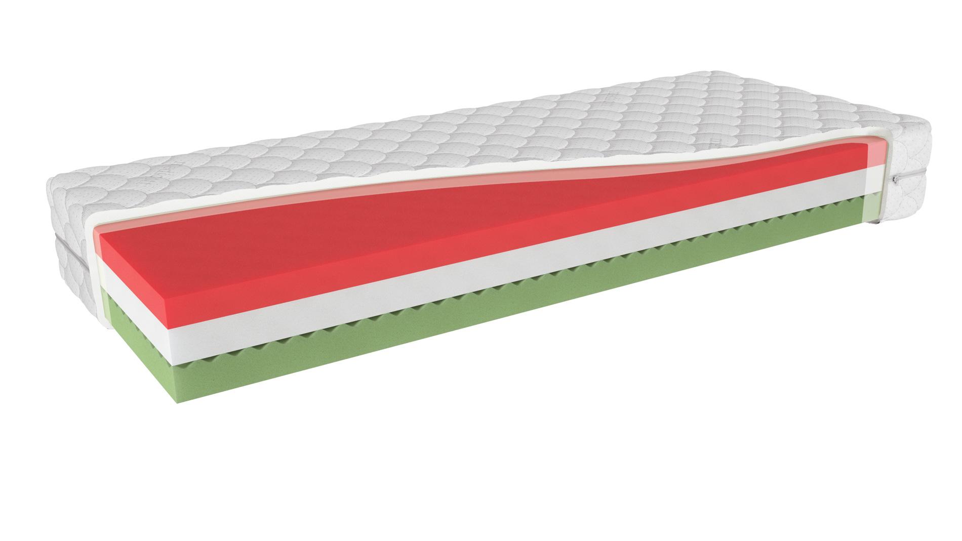 matrac-segum-energy-memory-22cm-potah-medi